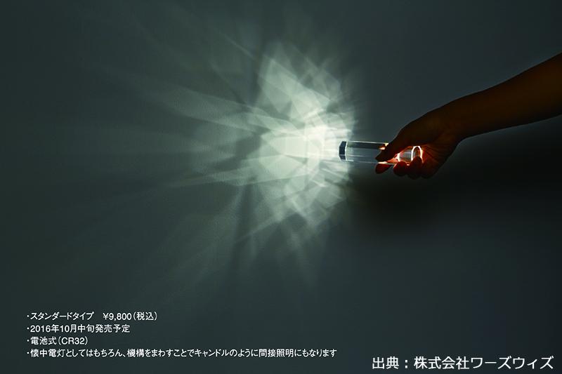 透明な懐中電灯の使用イメージ画像